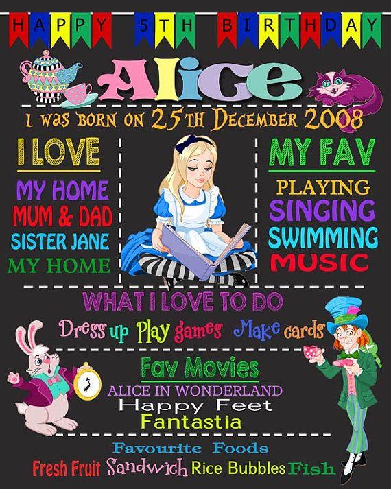 ALICE in Wonderland  Digital Download Chalkboard by Beauladigitals