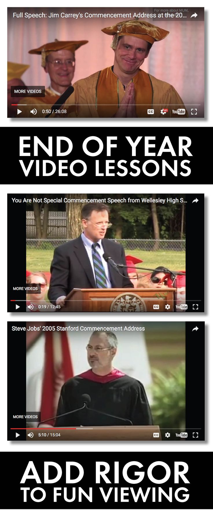 Use graduation speeches to teach life lessons. Easy video-based lesson ideas for middle school and high school students.