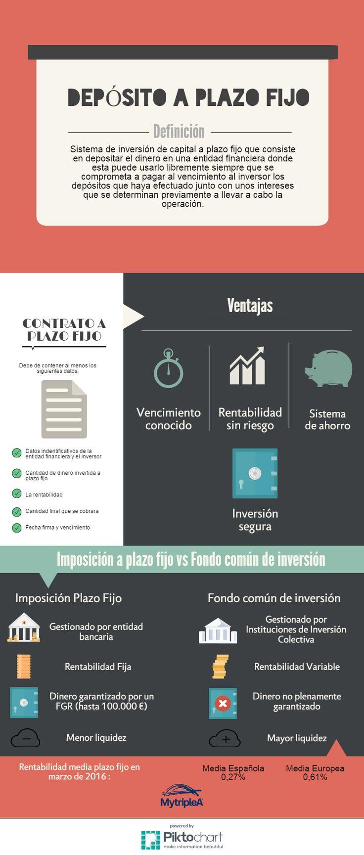 #Diccionario #financiero: #plazo #fijo