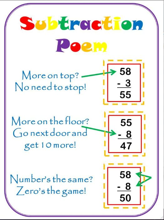 1886 best teaching math images on Pinterest | Teaching math, Math ...
