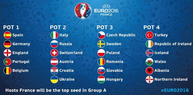 Inilah daftar negara peserta atau kontestan Piala Eropa atau Euro 2016 yang akan berlangsung di Prancis pada Juni-Juli mendatang. 24 negara yang akan bertarung mengejar gelar juara dan menjadi yang…