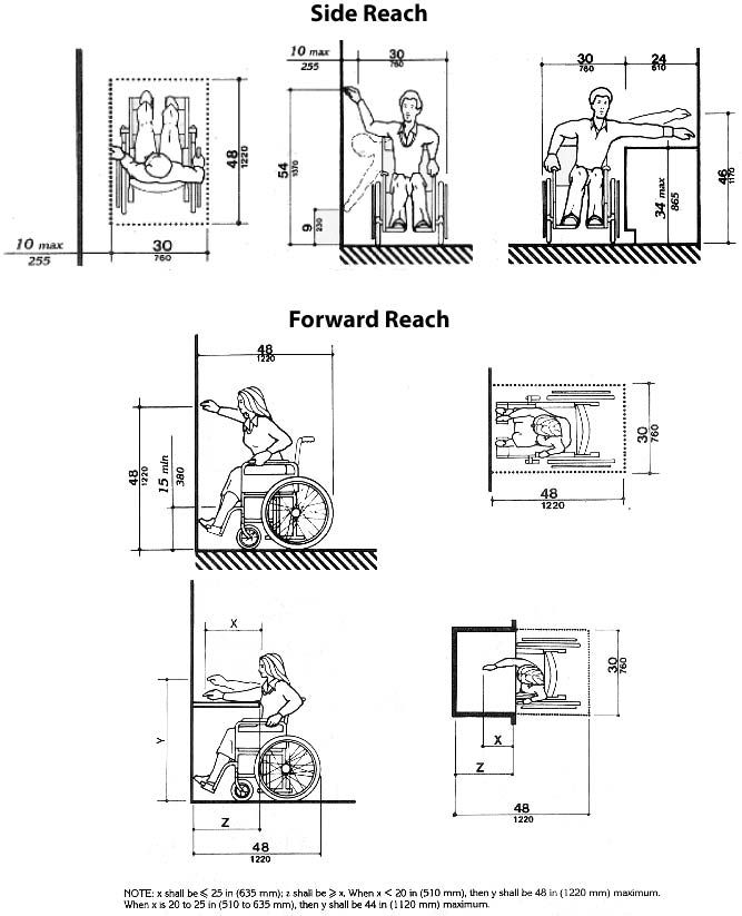 Americans with Disabilities Act (ADA) Intercom and