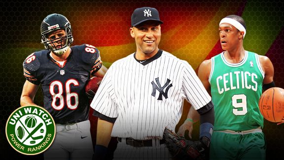 Top 25 Professional Sports Uniforms