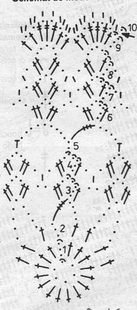 Znalezione obrazy dla zapytania szydełkowe dzwoneczki schematy