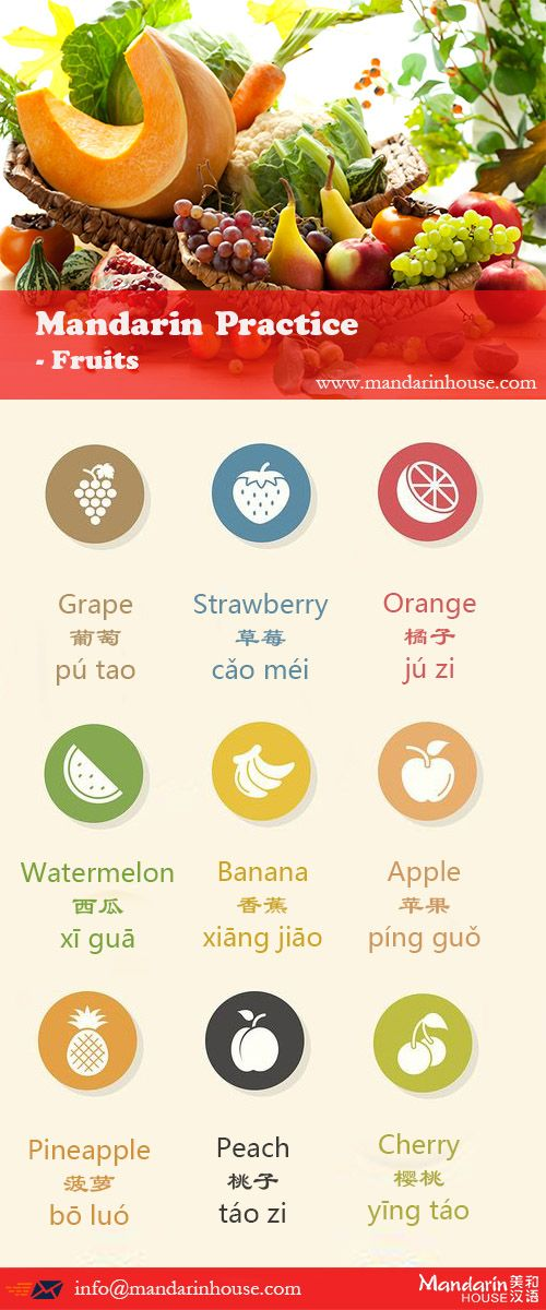 Fruits in Chinese.For more info please contact: bodi.li@mandarinhouse.cn The best Mandarin School in China.