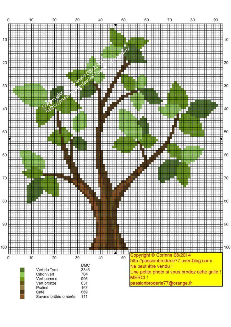 Zielone Drzewo nr 4