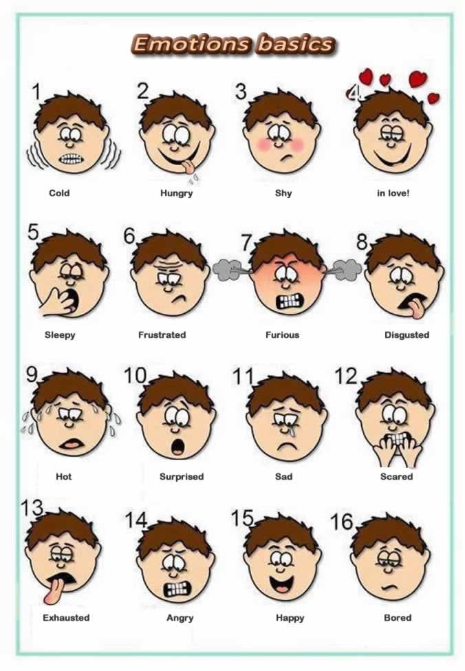 Learning about emotions in English, write in Spanish vocab for class lesson ;).