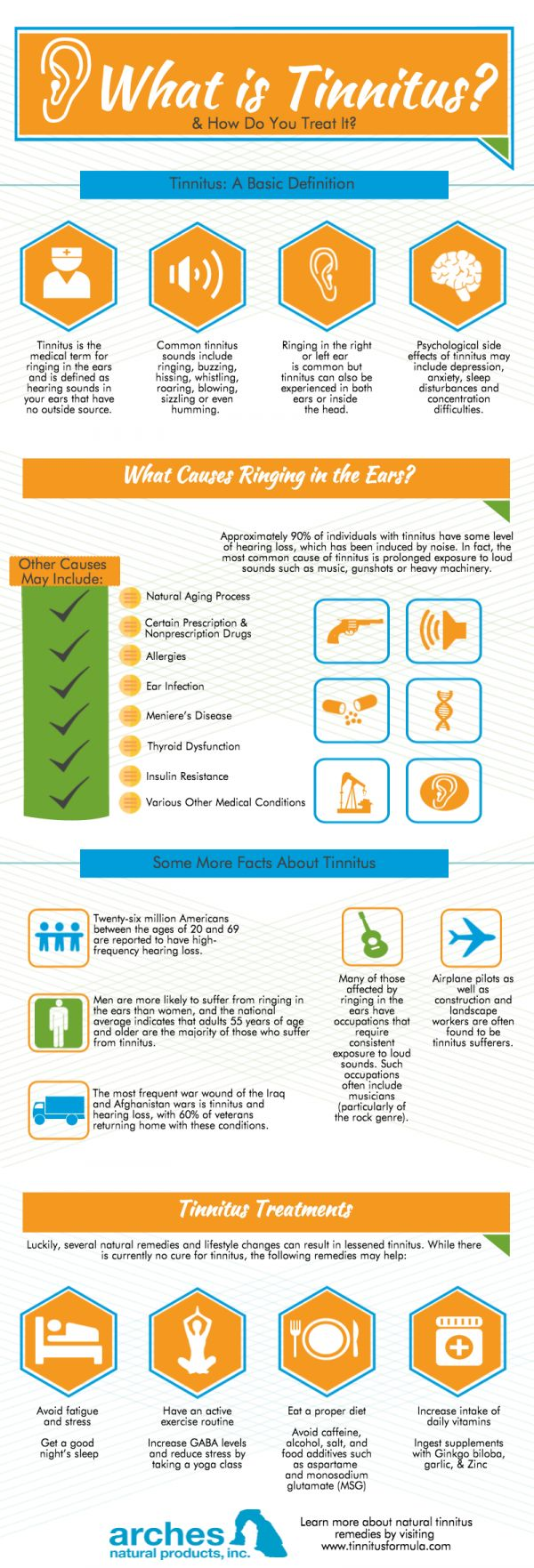 """This infographic """"What is tinnitus and how to treat it"""" shares what tinnitus is, what causes ringing in the ears (tinnitus) and natural ways to combat the condition."""