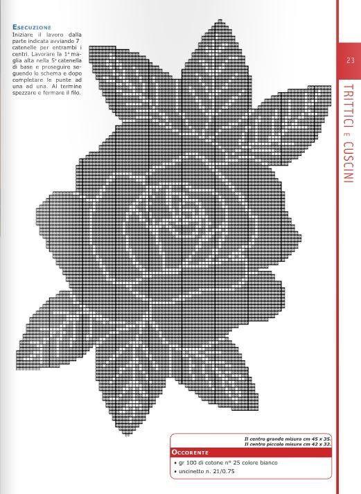 Decke Rose