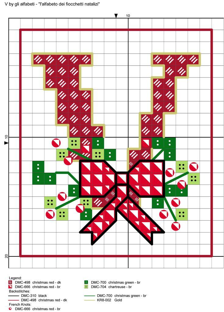 alfabeto dei fiocchetti natalizi V