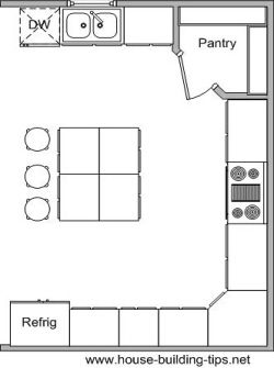 Our planned layout.  But flipped the other way.  Like the corner pantry.  No table since we don't have the room.