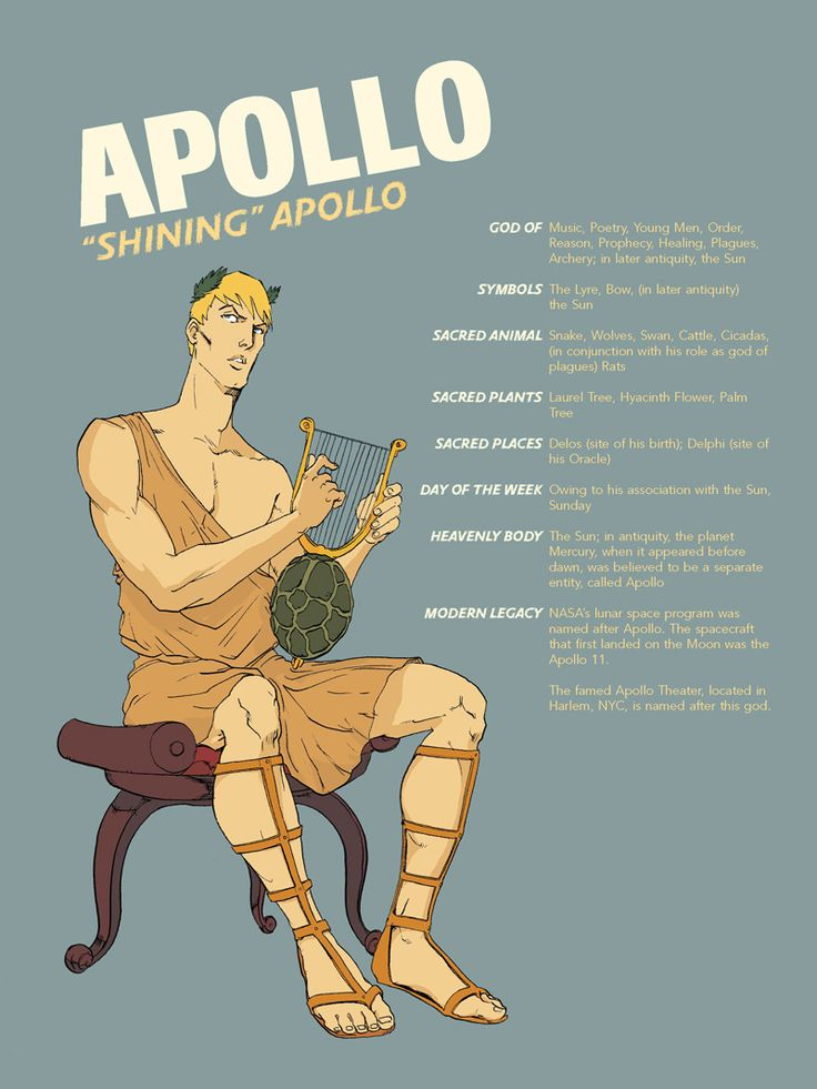 Apollo is the god of music, poetry, among others. Apollo is another way my character was portrayed in Greek mythology. My character can be designed in a form that is inspired by Apollo's traits.