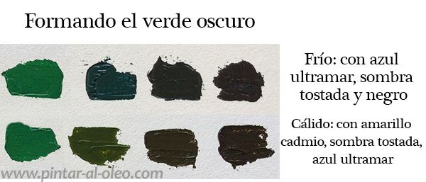 Oscurecer el verde con tostados/rojos o con azules/negros