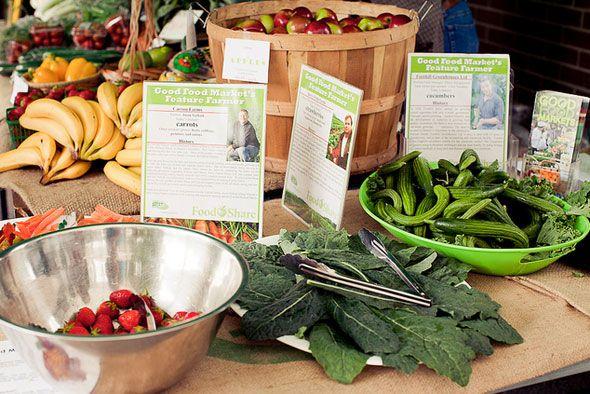 Organic Food Delivery Toronto Organic gardening the correct way farmersme.com/blog
