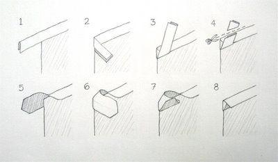 Technique for flat bias binding corners