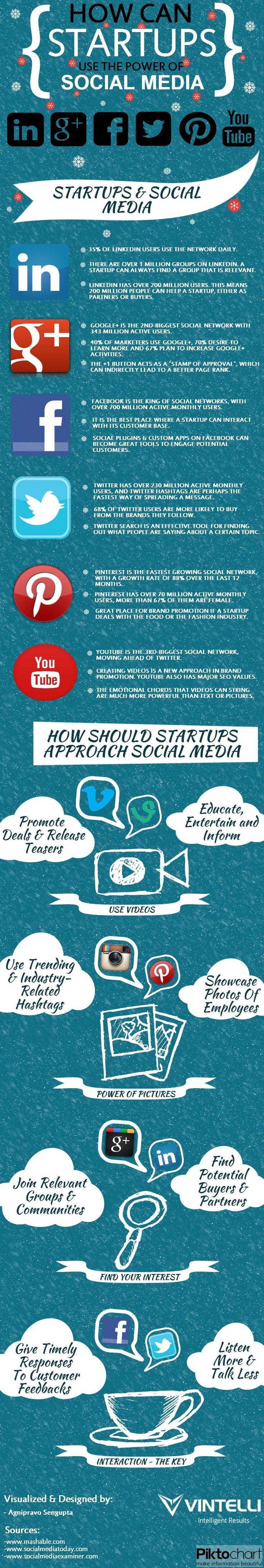 How Startups Can Use The Power Of Social Media #Infographic #socialmedia #entrepreneur