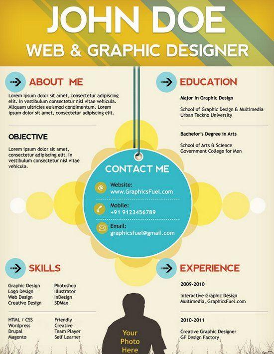 31 best Resume images on Pinterest Resume layout, Creative - health administration resume