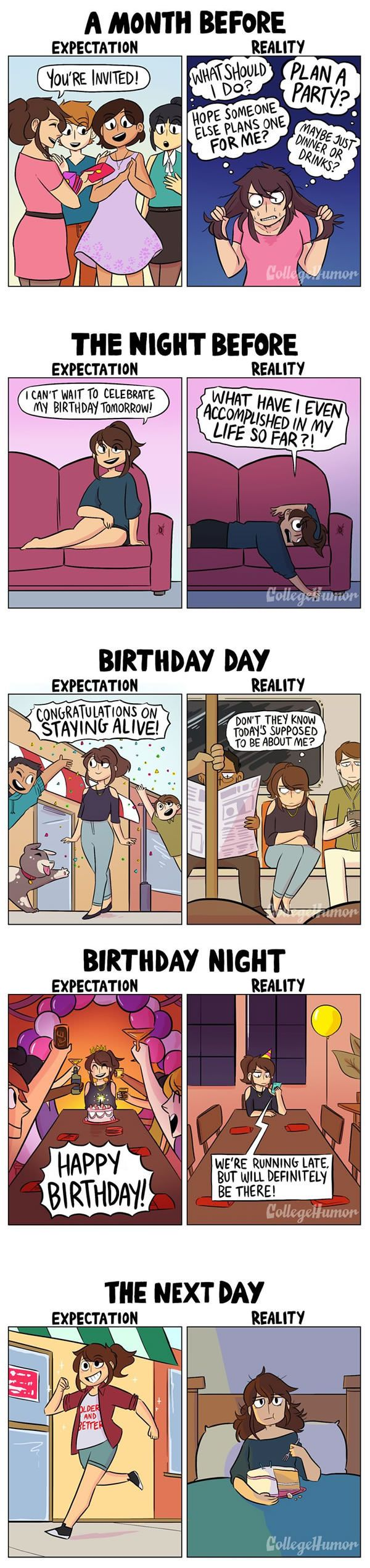 Your Birthday: Expectation vs. Reality (Karina Farek)