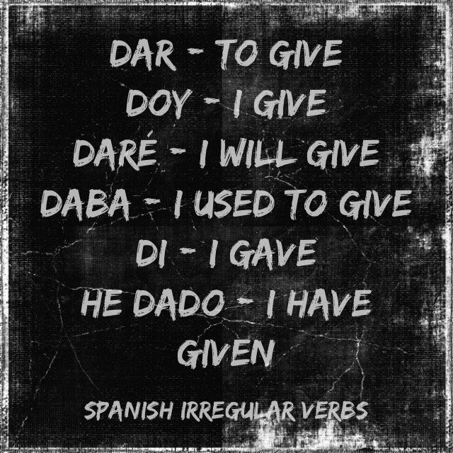 Spanish verb tenses in first person singular.