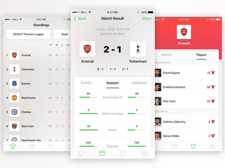 Football App by Ihar Khrystosau