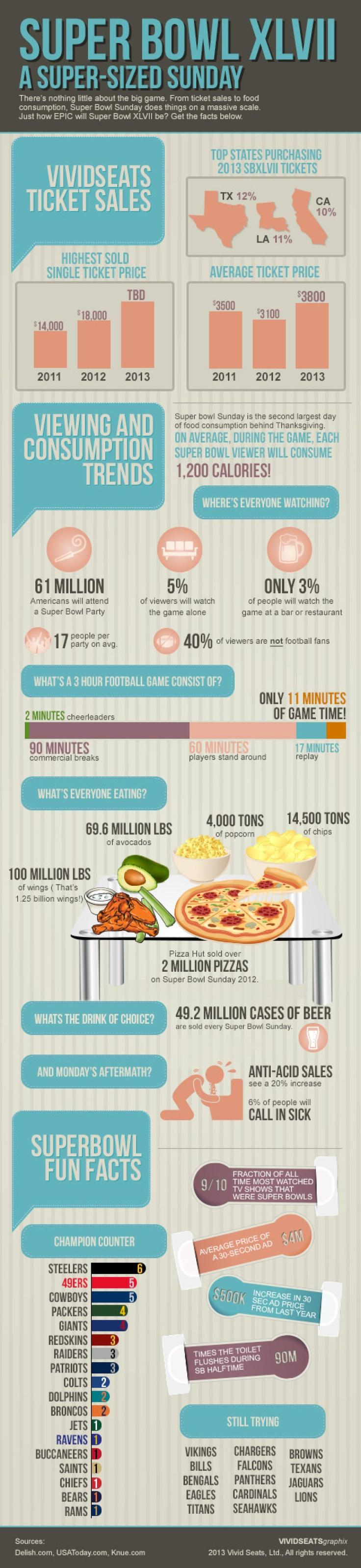 104 best Infographics Food & Drink images on Pinterest | Info ...