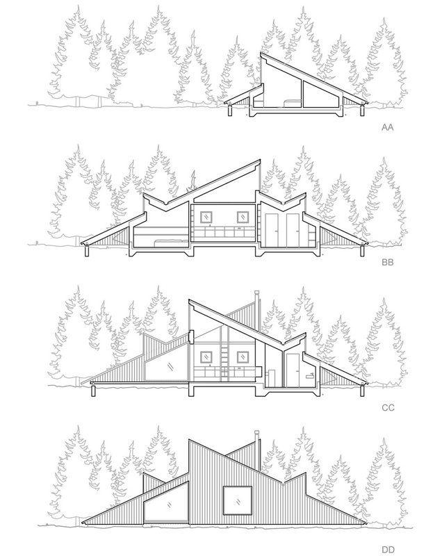 Cabin Vindheim