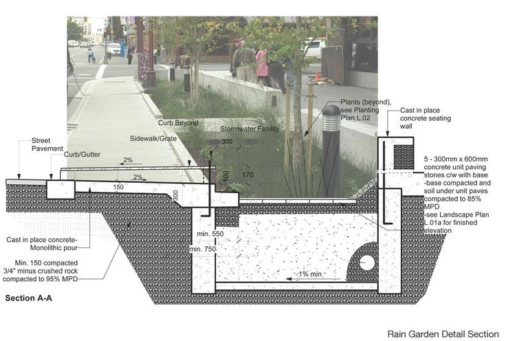 Google Image Result for http://www10.aeccafe.com/blogs/arch-showcase/files/2012/04/Bioswale-Diagram_JPG.jpg