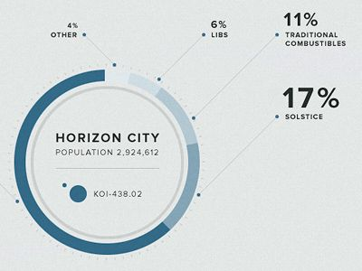Weyland Industries - Energy Infographic