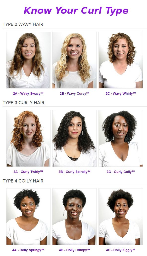 Different patterns and types of curls require different styling and maintenance routines.