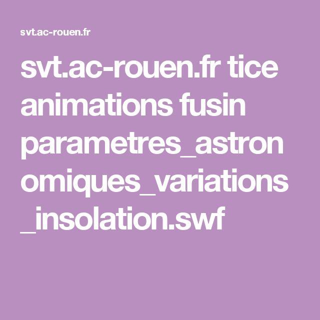 svt.ac-rouen.fr tice animations fusin parametres_astronomiques_variations_insolation.swf