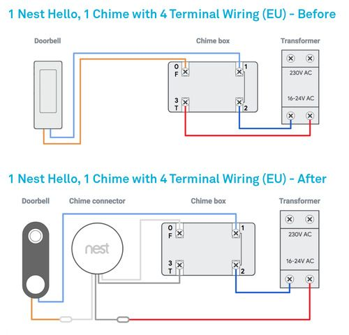 nest hello wiring diagram without chime doorbell chime