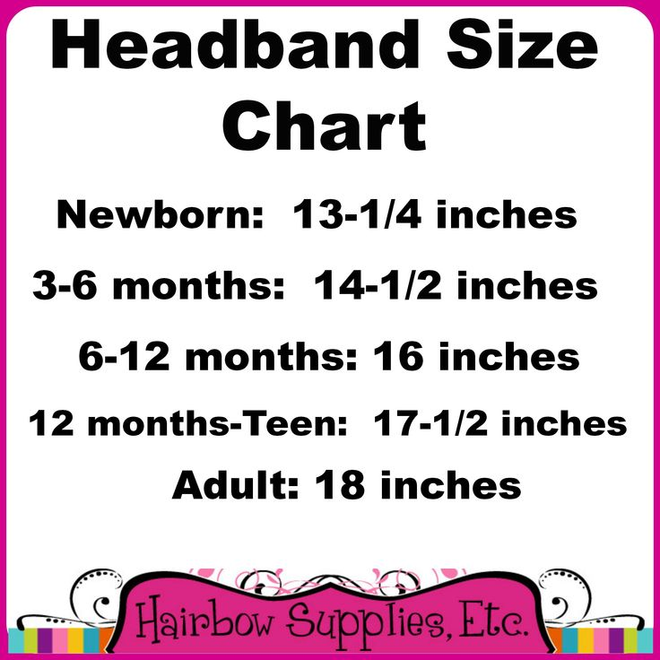 Headband Sizes Chart for Fold Over Elastic Headbands and DIY Headbands:   Hairbow Supplies, Etc. - Your One Stop Shop for Hair Bow Supplies! www.hairbowsuppliesetc.com