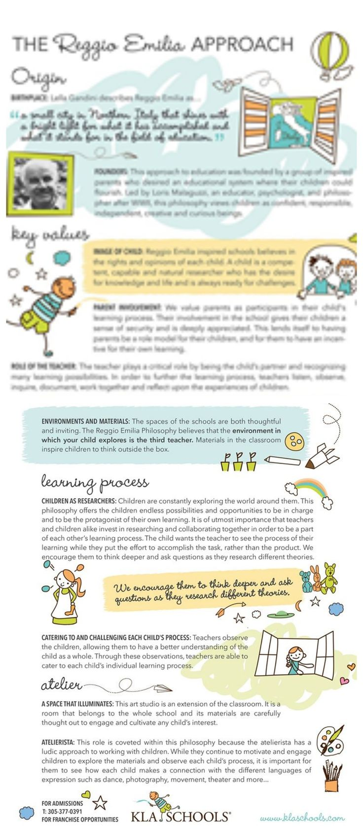 KLA Schools has produced a beautiful graphic to explain, in simple terms, the Reggio approach. Enjoy!