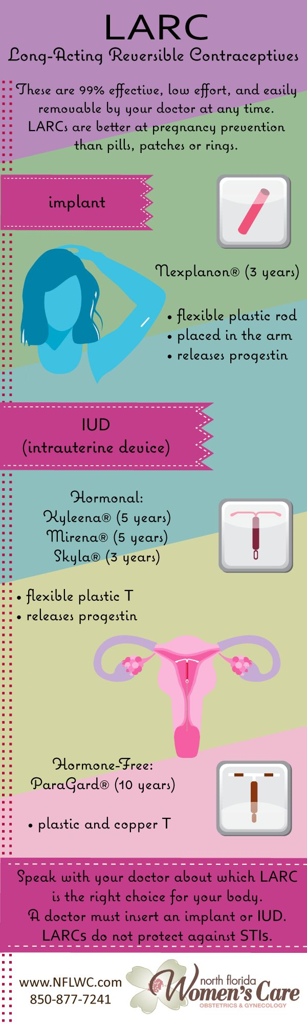 Long-Acting Reversible Contraceptives (LARCs) are the most effective, lowest-effort birth control options. NFLWC offers both the implant and IUDs.