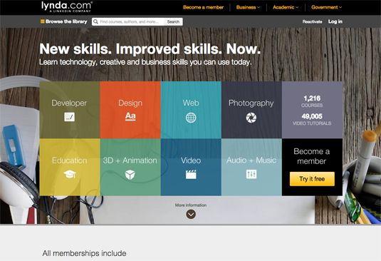 Best online training courses for web designers | Education | Creative Bloq