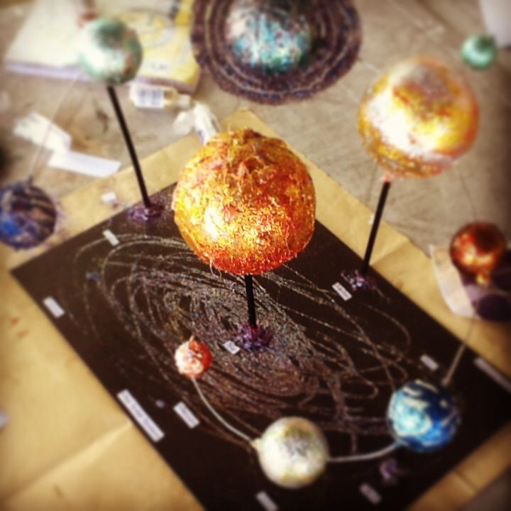 creative solar system projects - photo #24