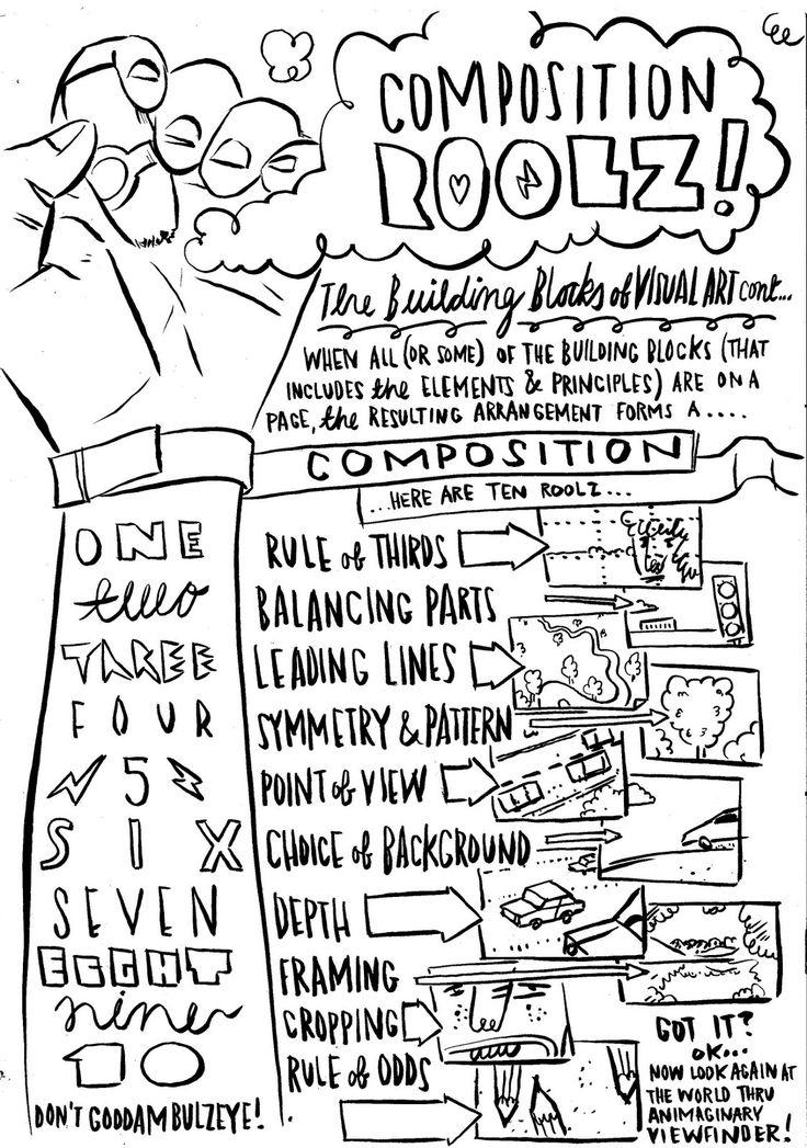 13 best drawing reference tutorials images on pinterest. Black Bedroom Furniture Sets. Home Design Ideas
