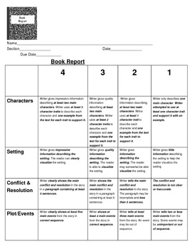 non-fiction essay rubric read