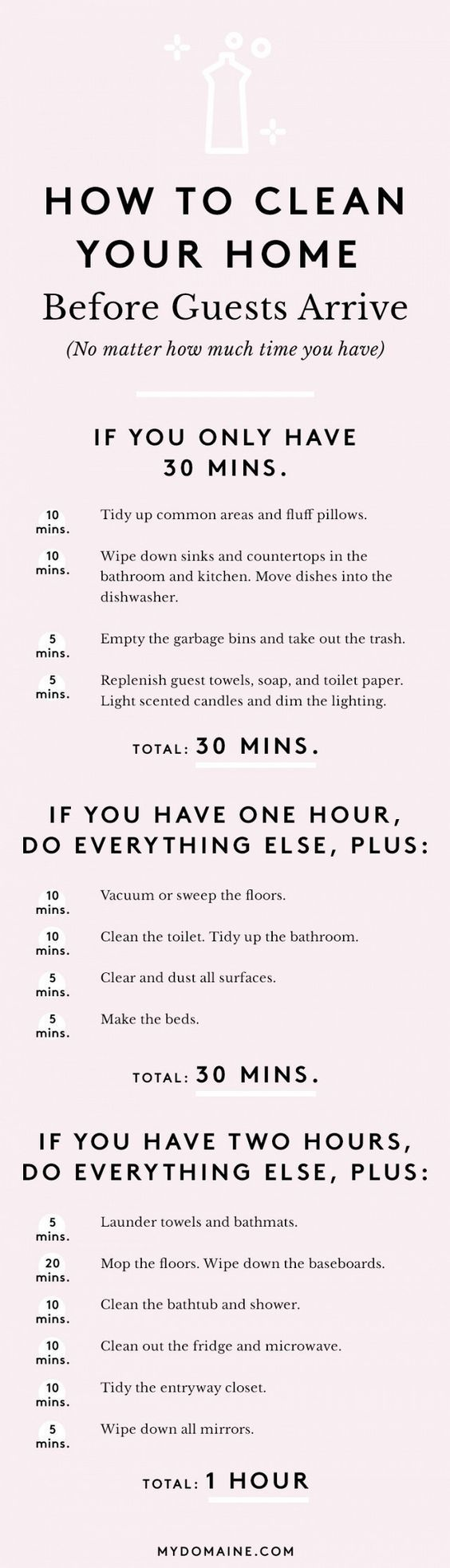The Ultimate Guide to Cleaning Your Home in an Hour (because that's all we have!)