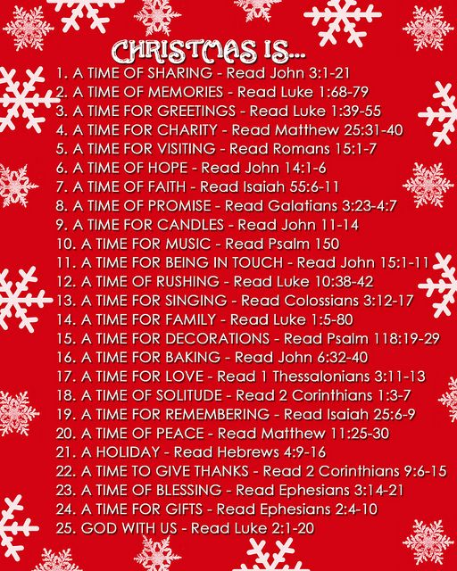 Christmas Is...join me for 25 days of Christmas http://forevernevernalways1.blogspot.com