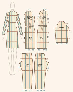 Want to adjust clothing patterns to fit your size? Quick Reference for Cut-and-Spread Pattern Grading