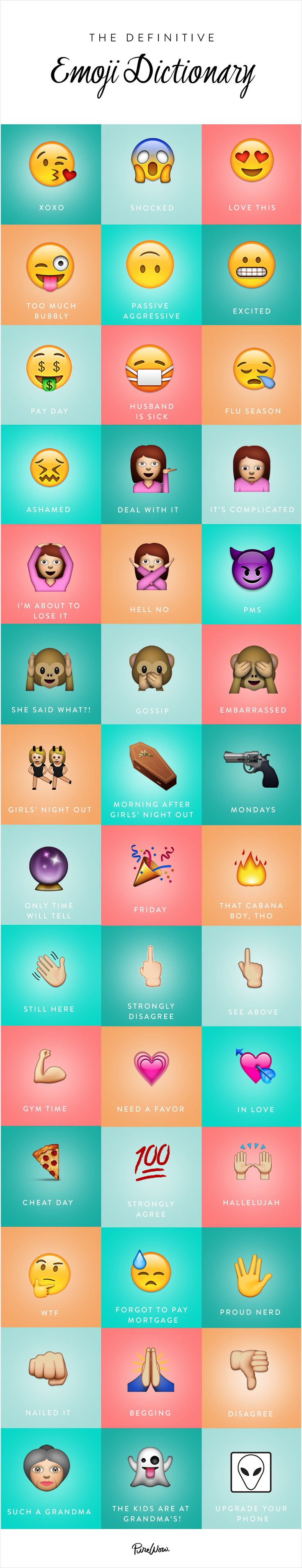 The Definitive Guide to Emojis