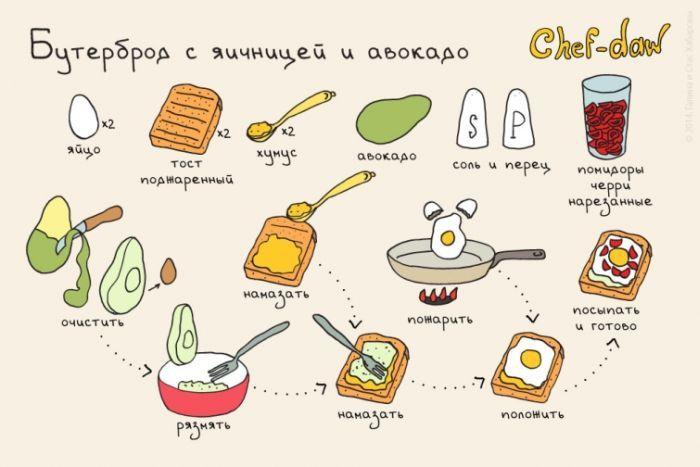 Бутерброд с яичницей и авокадо - Кулинарные советы в картинках