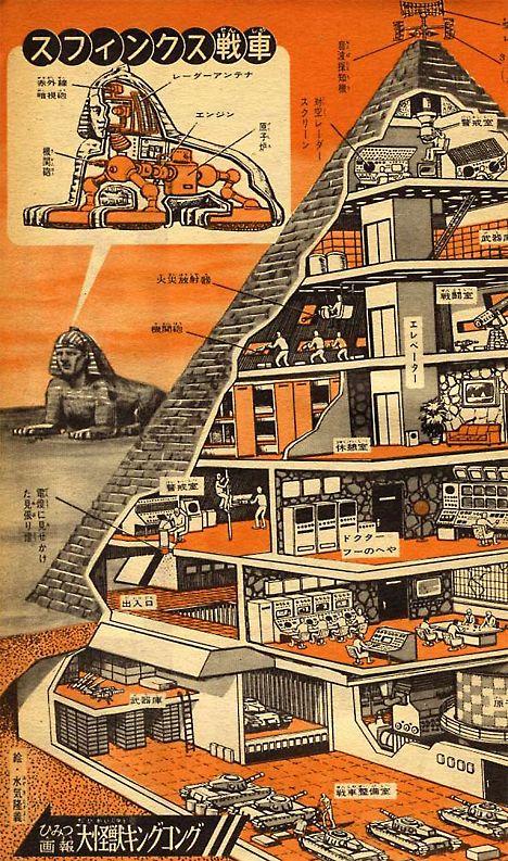 Secret pyramid base of evil Dr. Who --