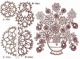 Risultati immagini per ювелирные изделия фриволите