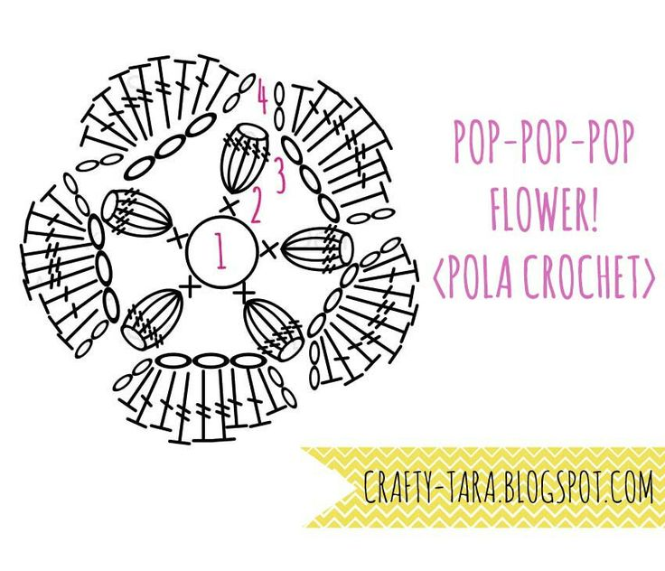 Pop pop flower