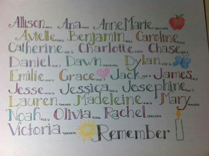 All their names