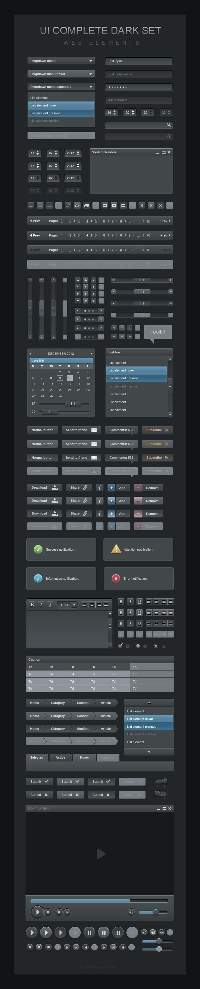 Complete Web User Interface System
