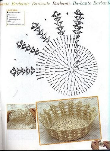 Interesting ideas for decor: Crochet baskets. Вязаные корзинки.