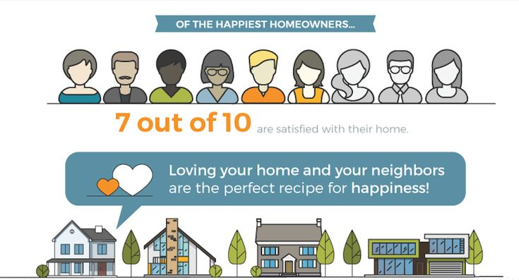 Find out how to become a happier homeowner. There are specific home improvement projects that can help you build equity in your home.